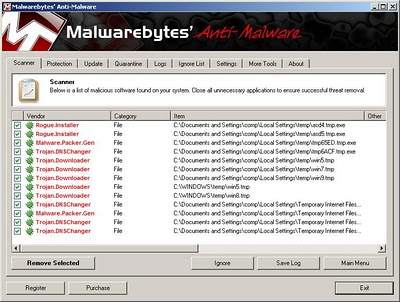 De interface van de Malwarebytes anti-malware software