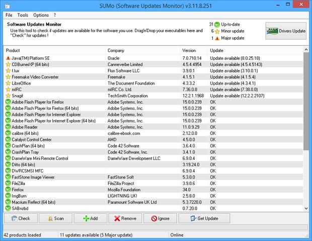 SUMo scant je computer en installeert automatisch nieuwe versies van de gevonden software.