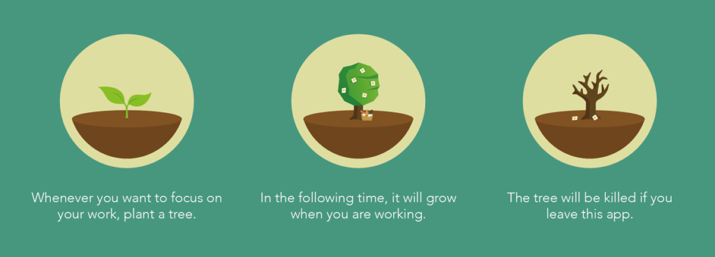 Forest: Stay Focused helpt je met het afkicken van je smartphone verslaving.