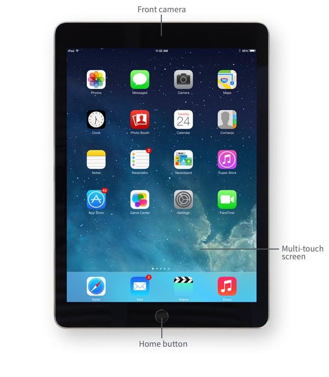 De knoppen op je iPad.