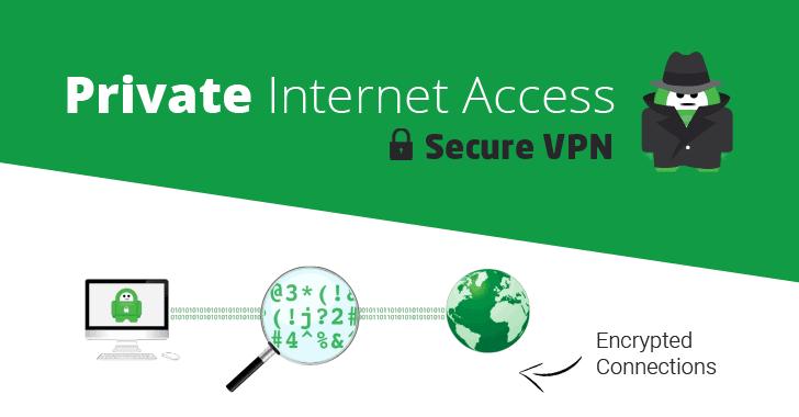 Private Internet Access werkt via een VPN.